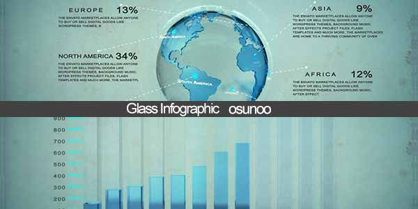 20 Interactive Infographics After Effects Project Files
